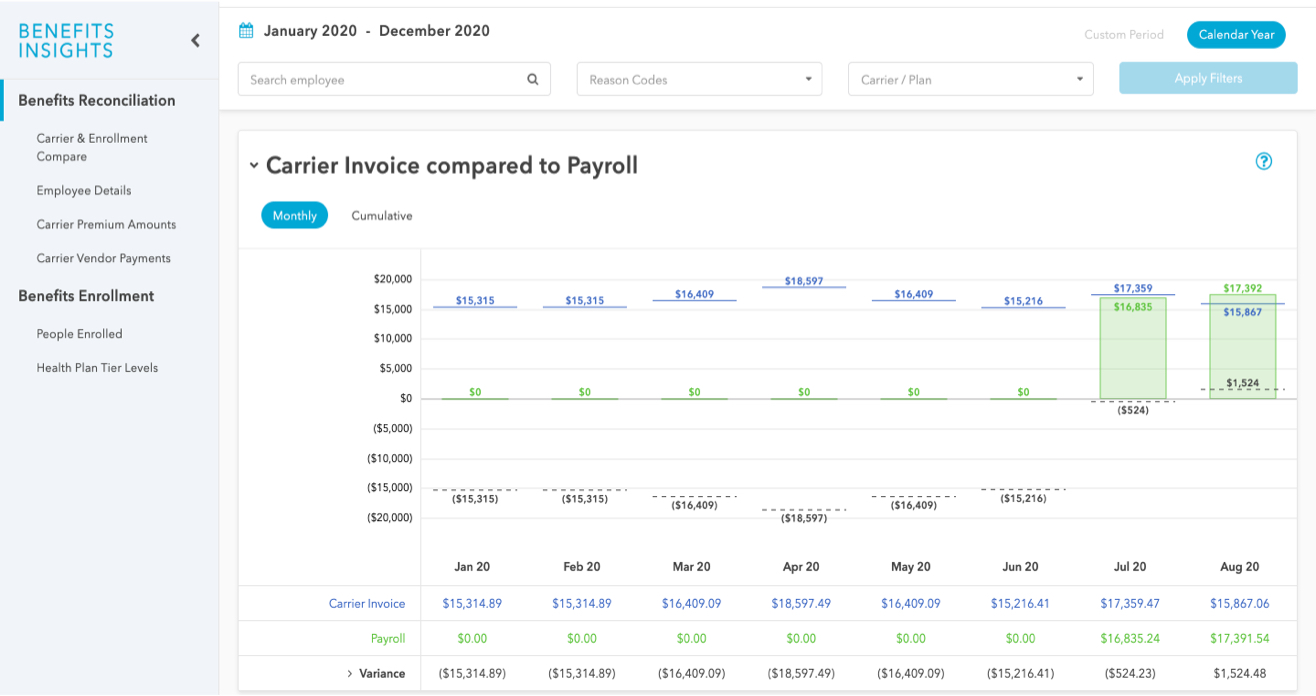 Compare Carrier Invoices to Payroll