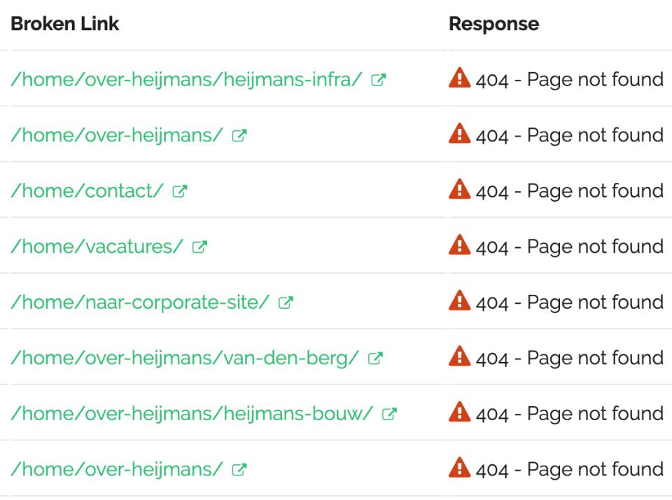 SiteGuru Broken link overview