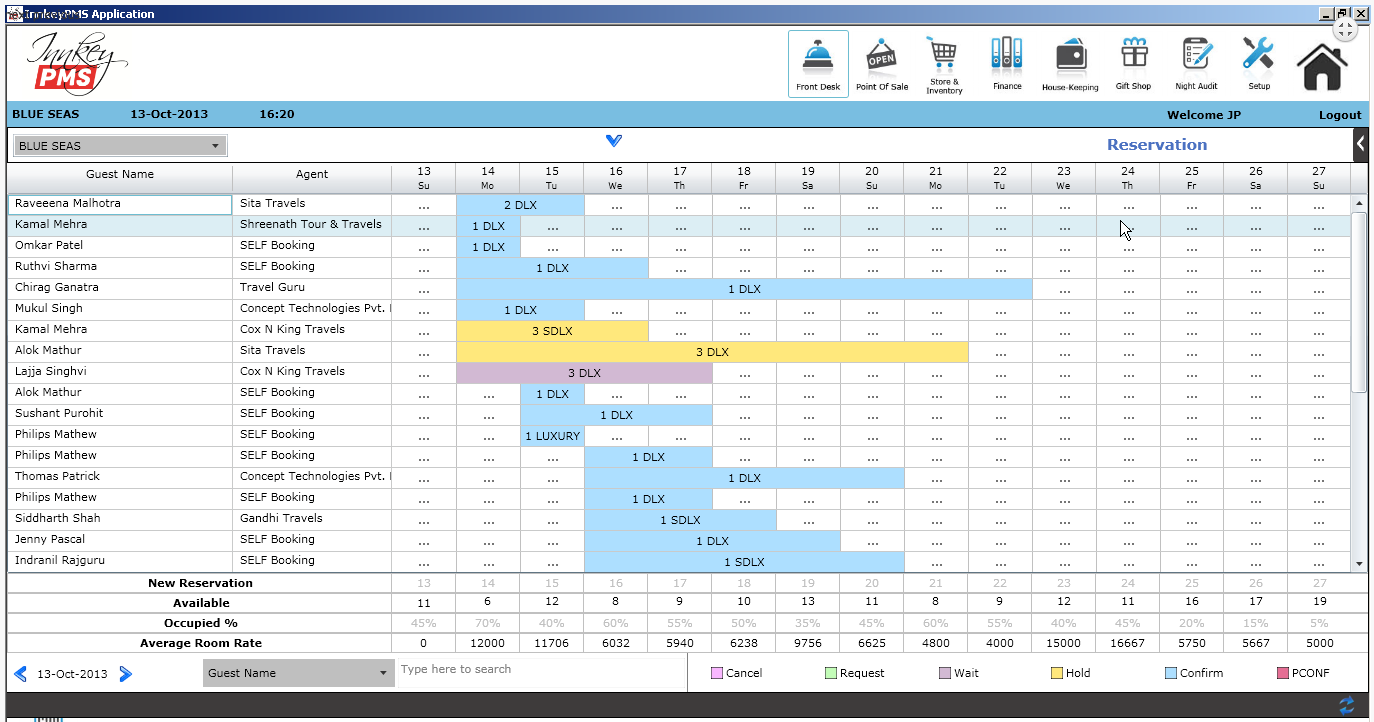 Innkey PMS Software - Reservation chart