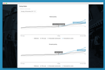 Atomize screenshot: Pricing charts display trends over a selected period