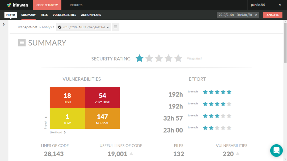 Automate code analysis and view security ratings