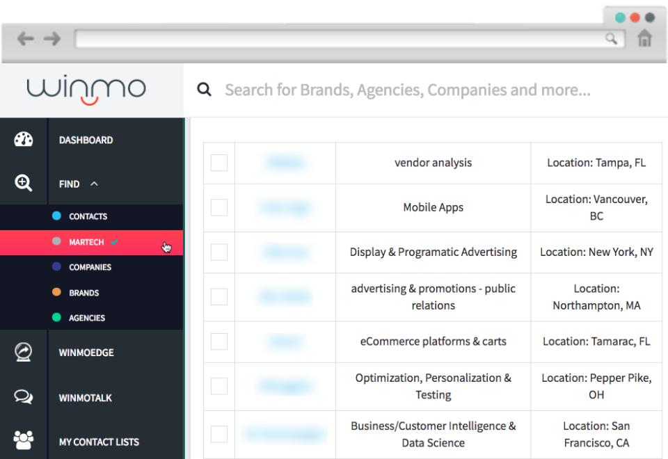 Winmo's MarTech integrations tool