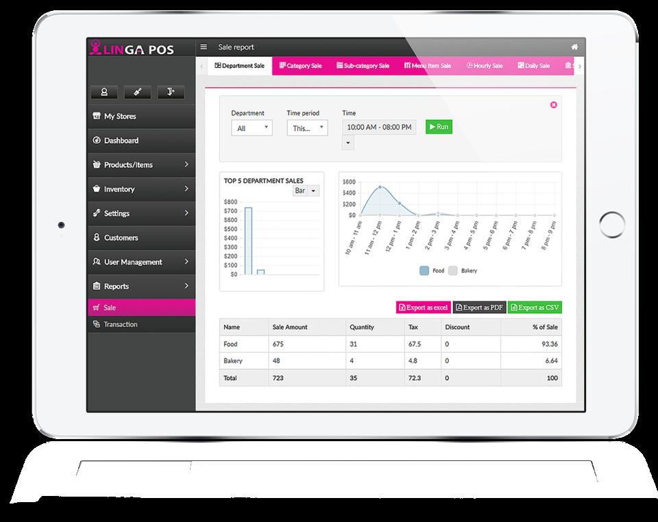 Linga rOS System Software - 1