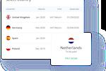 hellotax screenshot: hellotax VAT returns by country