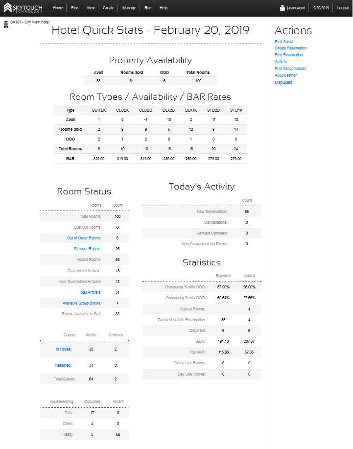 SkyTouch Hotel OS property statistics