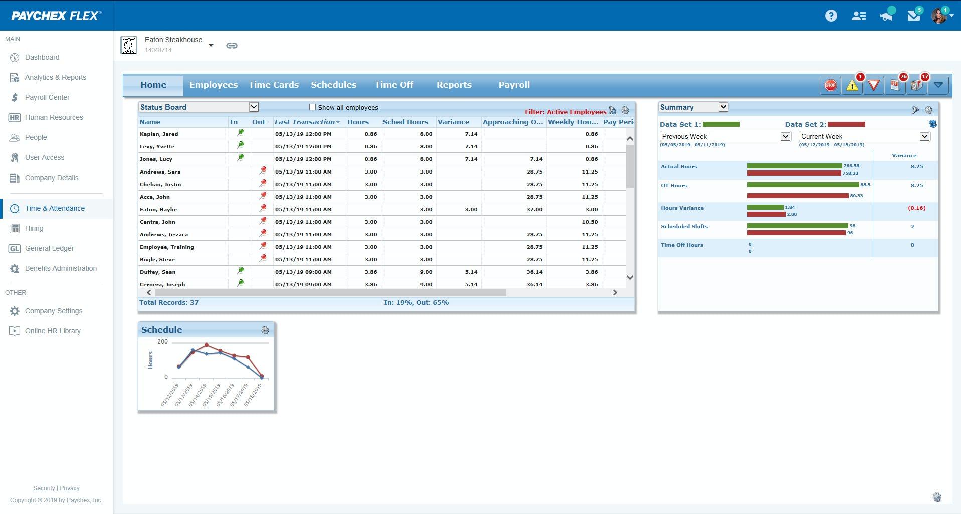 Paychex Flex Software - Paychex TAA