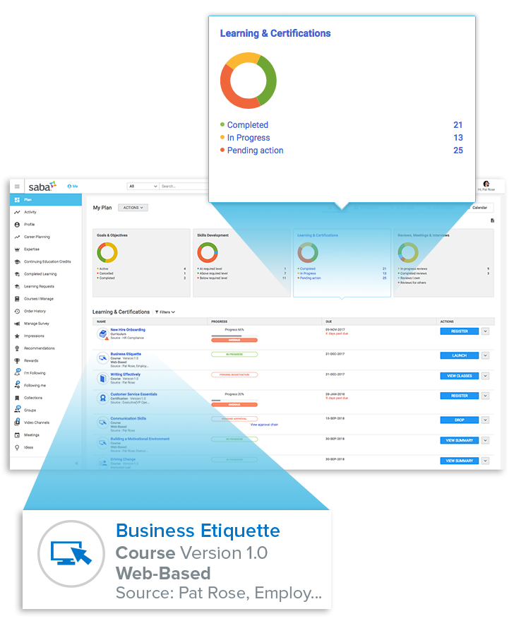 Saba Learning Management Dashboard