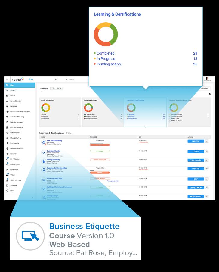 Saba Cloud Software - Saba Learning Management Dashboard