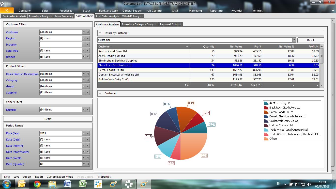 Intact iQ Software - Customer list