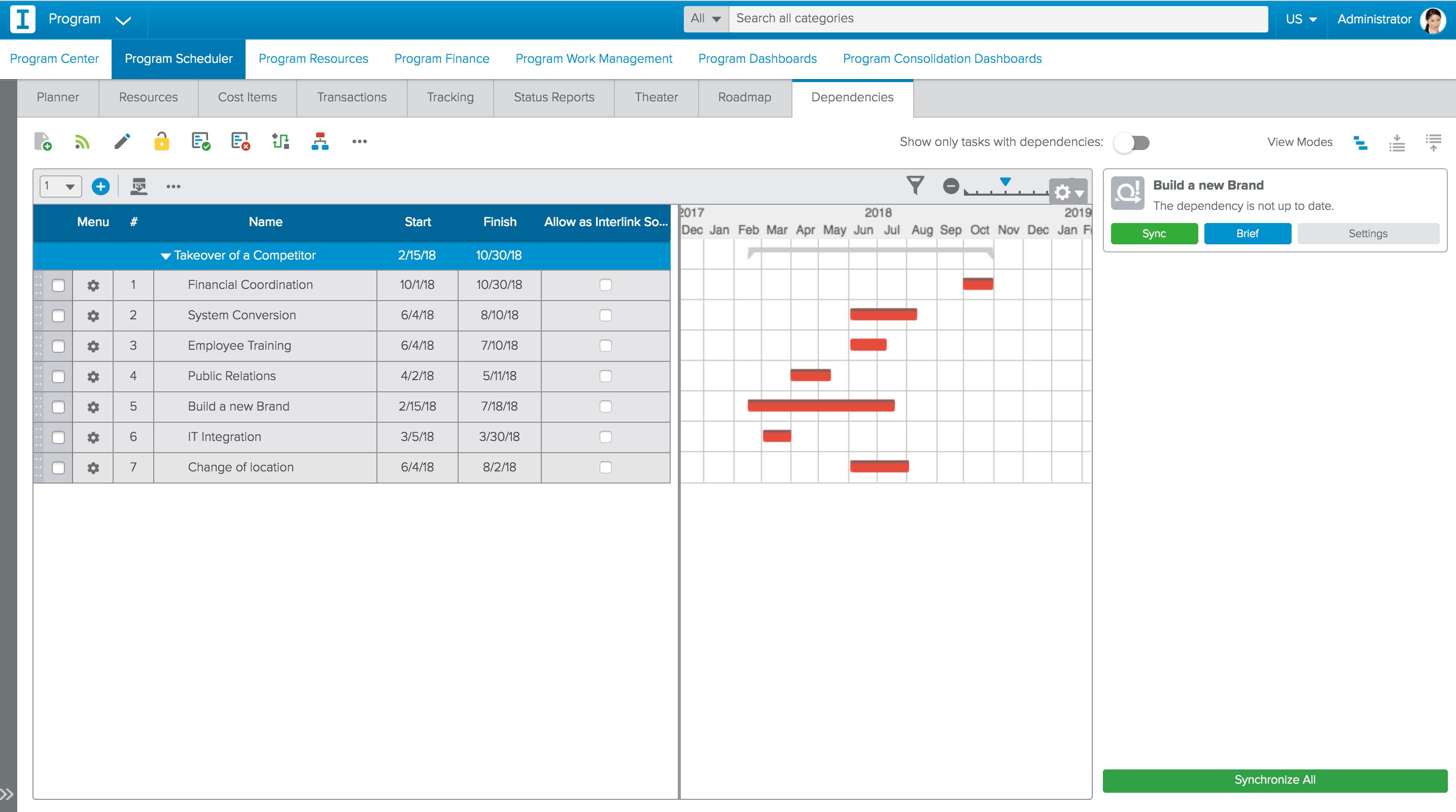 Sciforma Software - Portfolio management - supervision program