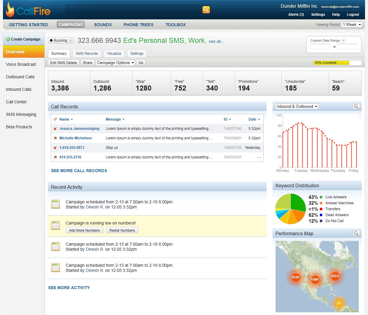 Tracking campaigns in CallFire