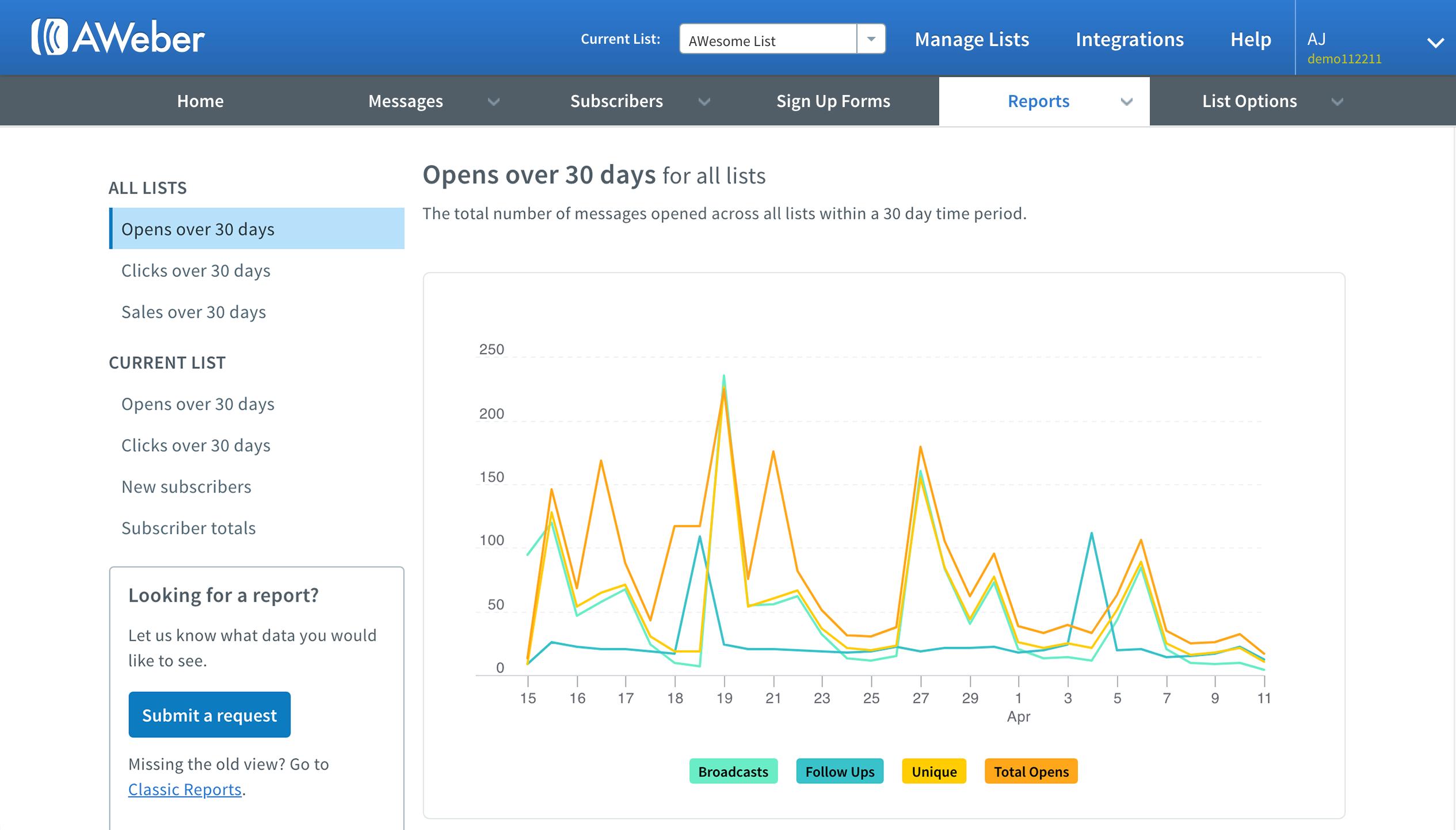 AWeber Software - Email Analytics