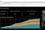 Tableau Screenshot: Tableau Online dashboard