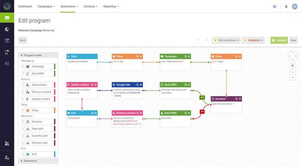 dotdigital Engagement Cloud Software - 2