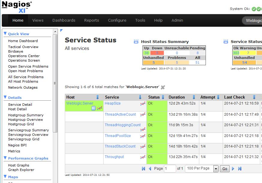 Nagios service status
