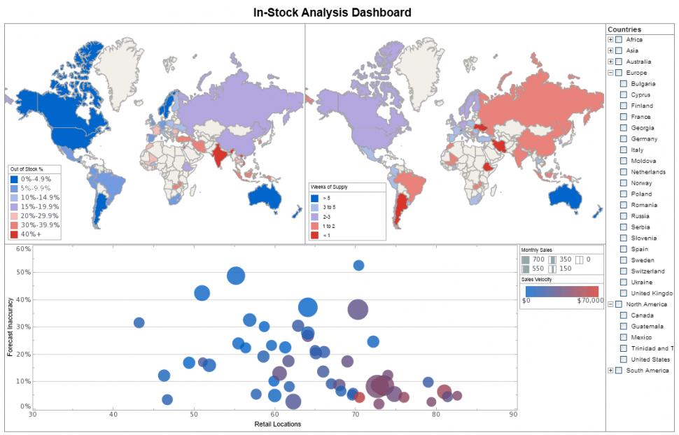 Style Intelligence Software - Supply chain analytics