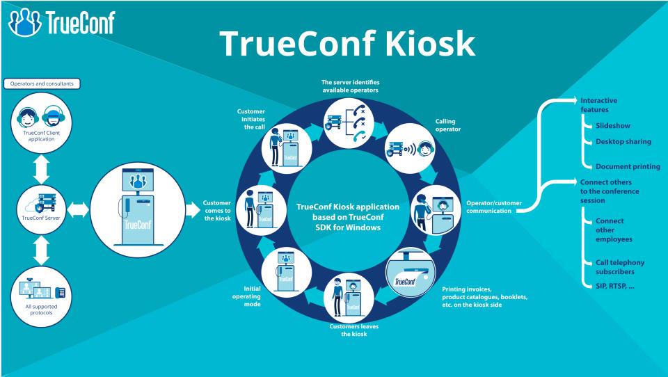 TrueConf Server Software - 4