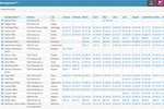TIMS Screenshot: TIMS financial reporting