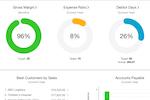 Sage Business Cloud screenshot: iPad Dashboard