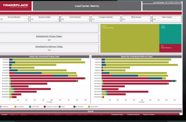 Transplace TMS Software - 3
