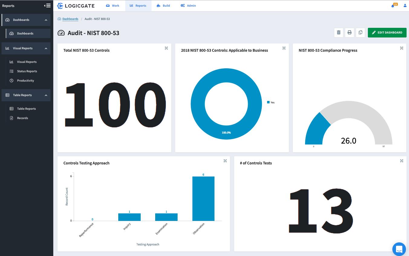 LogicGate audit visual report