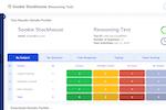 eSkill screenshot: Candidate Score Reporting