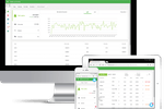 Loyverse POS screenshot: Make informed business decisions based on visual analytical reports