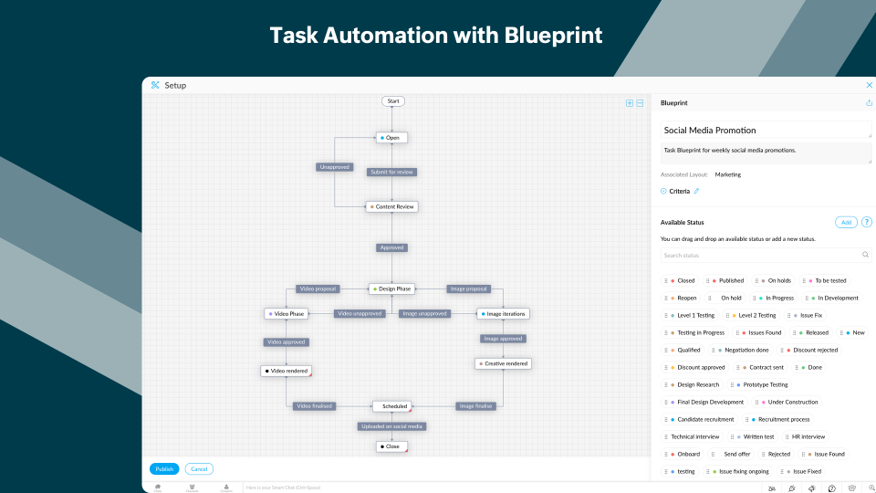 Zoho Projects Software - Task Automation