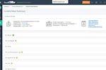 ProcessMAP EHS Platform Software - Incident Management Software Dashboard