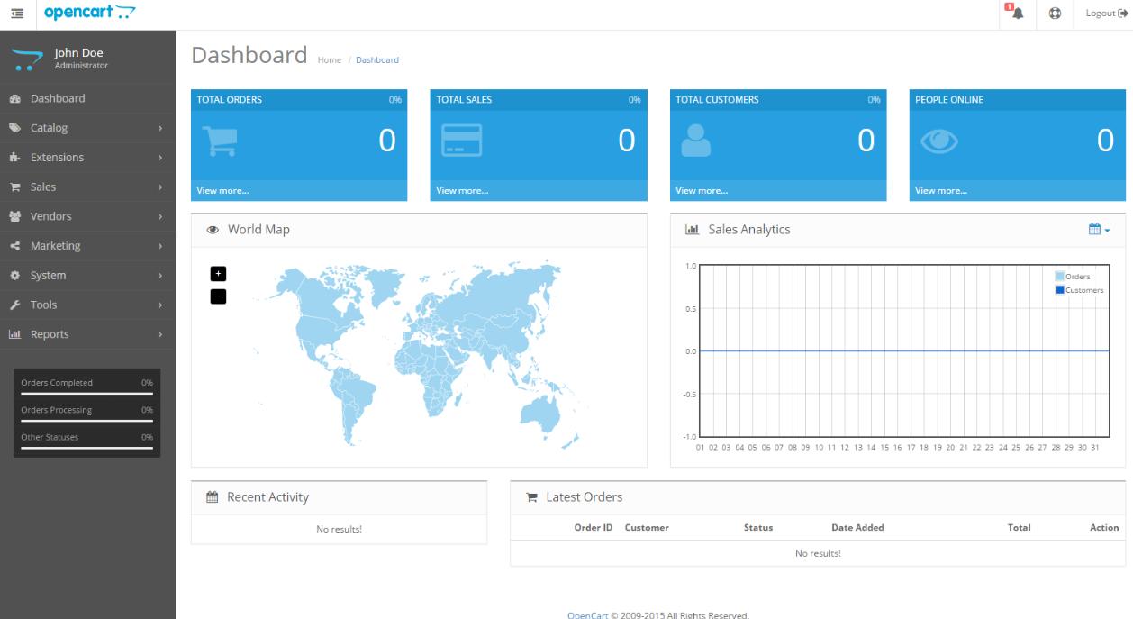 OpenCart dashboard