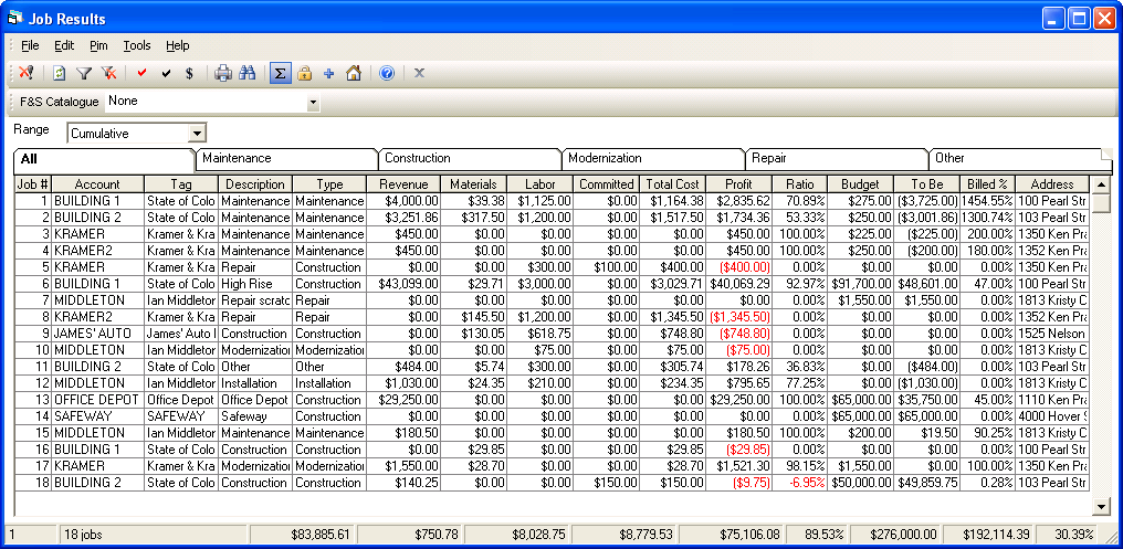 Total Service Software - Profitability analysis