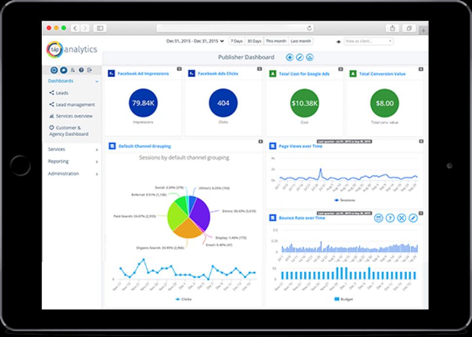 TapClicks Software - Publisher dashboard