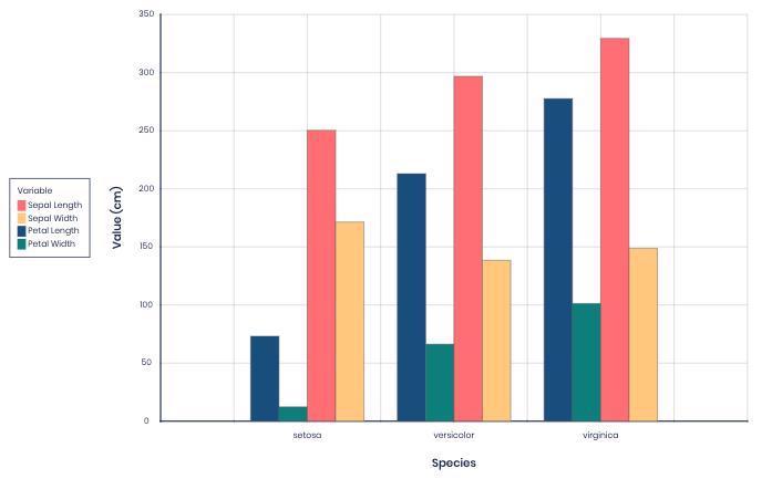 ZENPLOT bar graphs