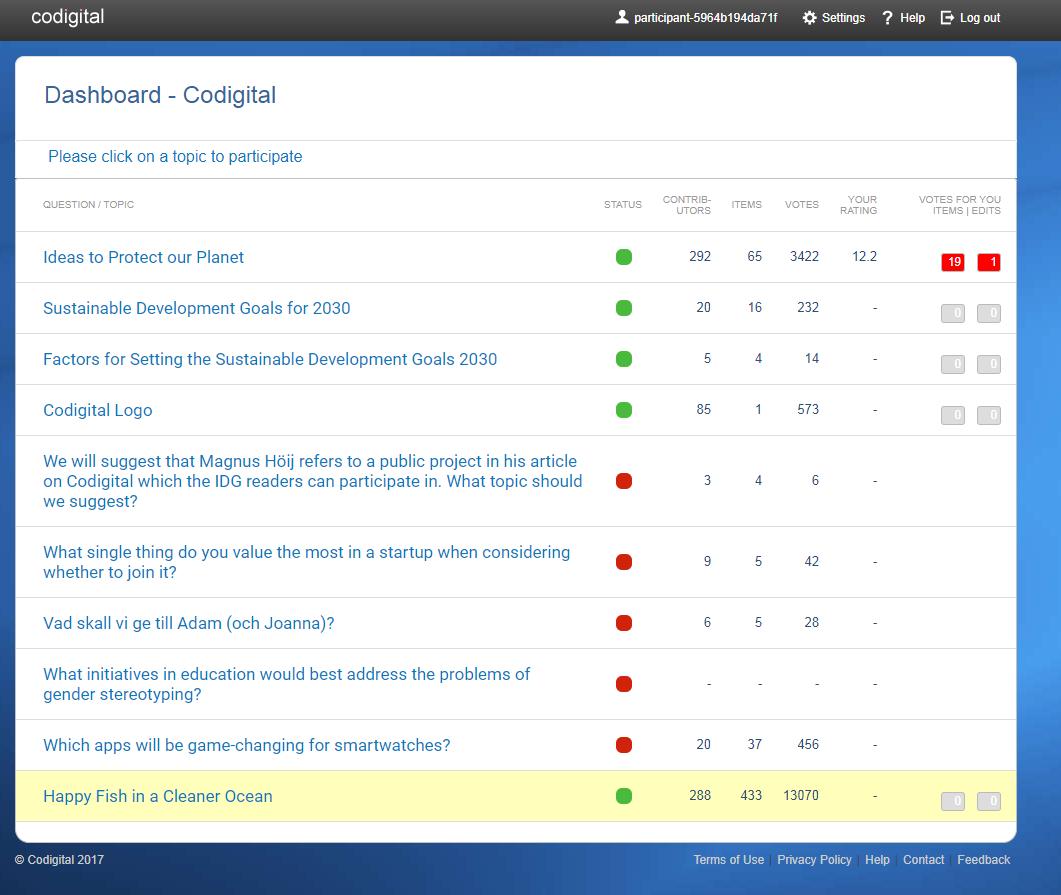 Codigital Software - Dashboard