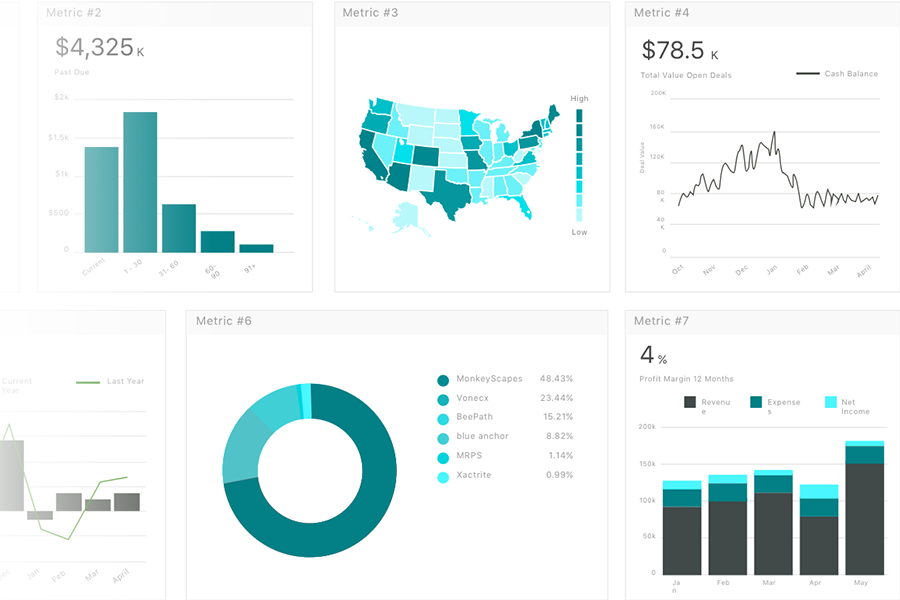 Brokermint Software - Real-time dashboard