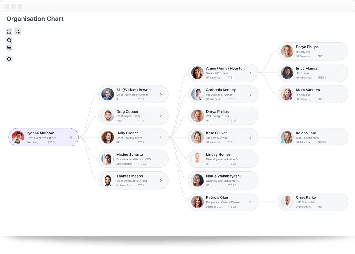 ORG CHART Provide a complete picture of your workforce through intelliHR's automated and interactive organisational chart, with every team having access and the ability to share it effortlessly.