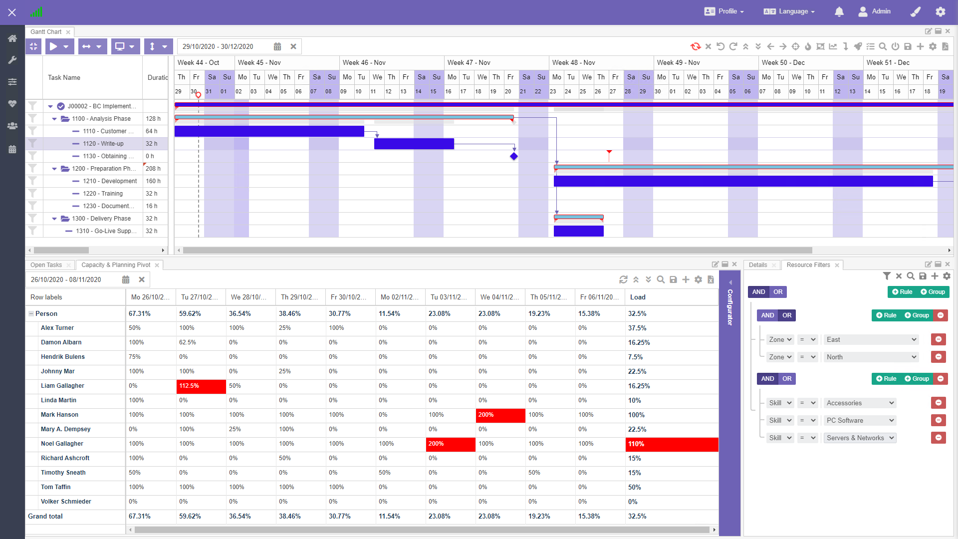 Look for bottlenecks with the capacity reporting grid.