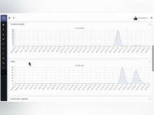Mautic Software - By monitoring traffic data over time users will be able to understand trends about where visitors, contacts, and customers become engaged
