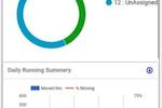 Fretron screenshot: Fretron reports
