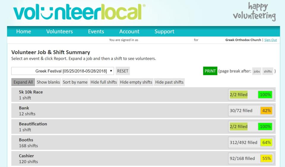 VolunteerLocal Software - Job and shift summary.