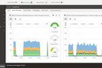 CloudMonix screenshot: Azure Storage Monitoring Dashboard