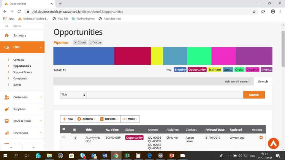 Business Cloud Essentials Software - Opportunities