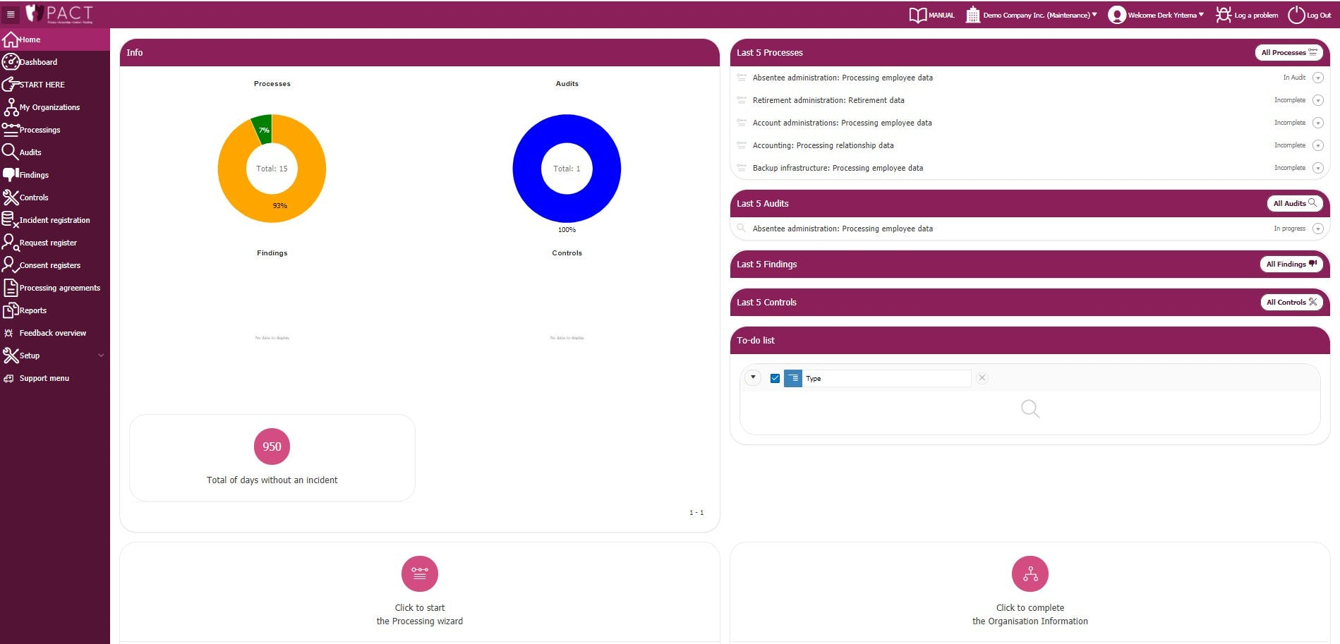 Pact-Privacy Software - 1