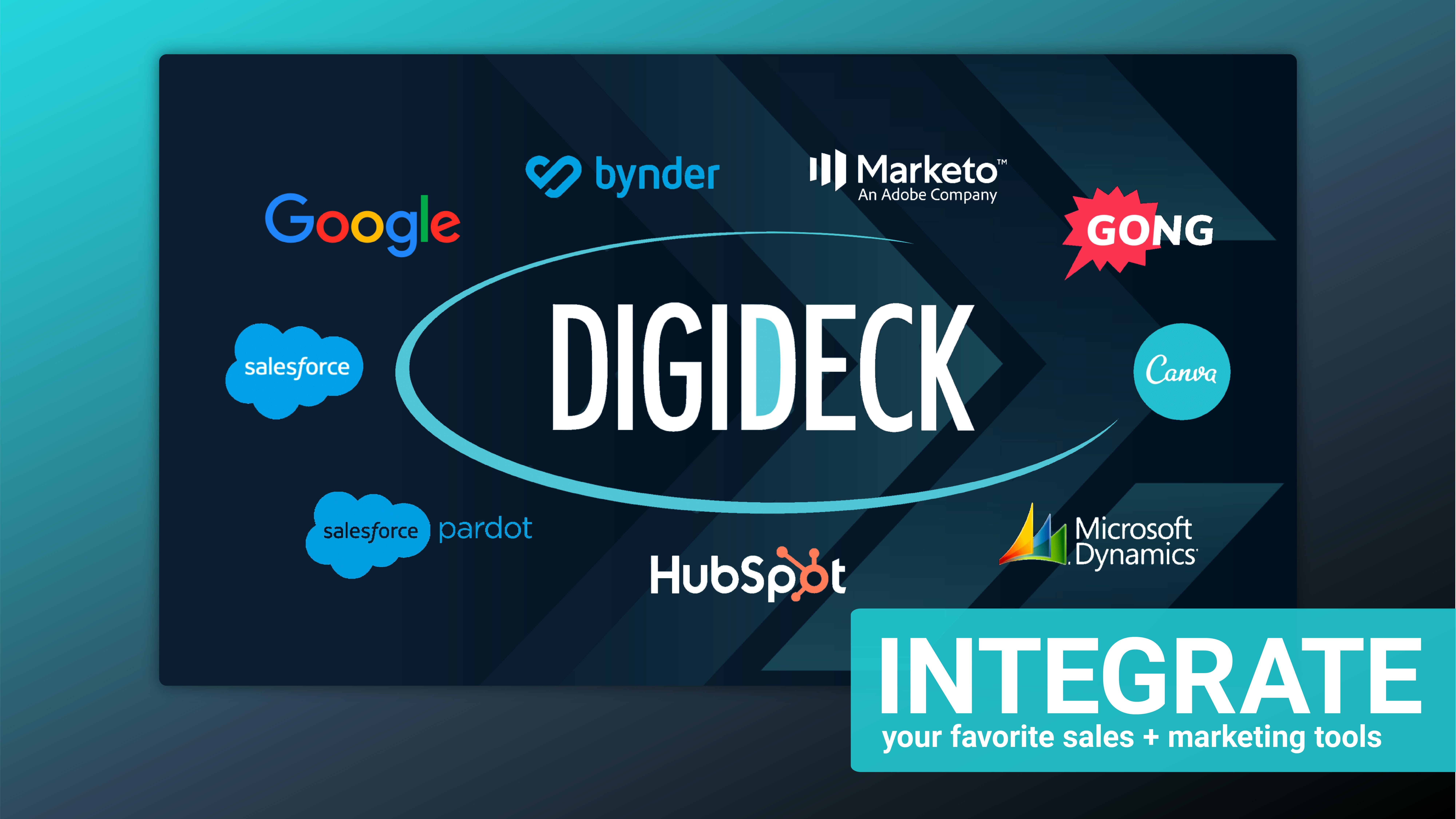 Digideck Software - Built for any and every B2B or Enterprise Business organization, our platform integrates with all your favorite + most-used tools for an enhanced user experience.