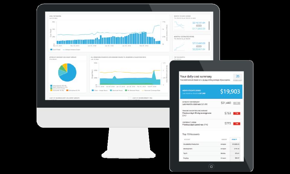 Cloudability Software - 2