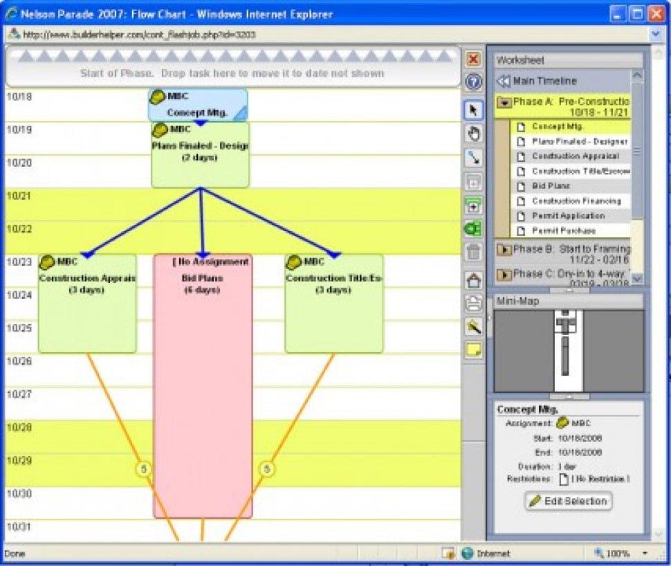 Builder Helper Software - Flowchart