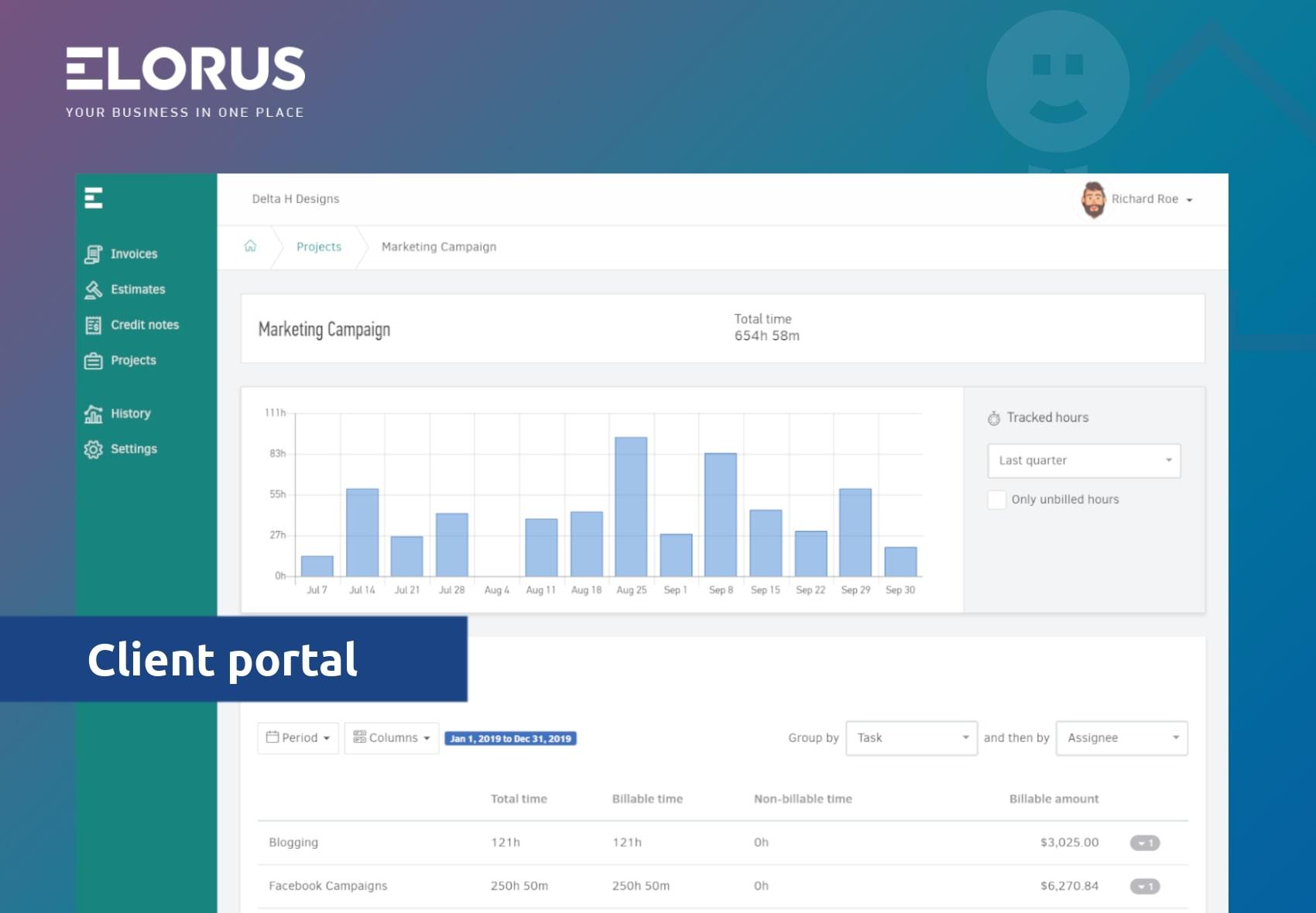 Elorus Software - 5