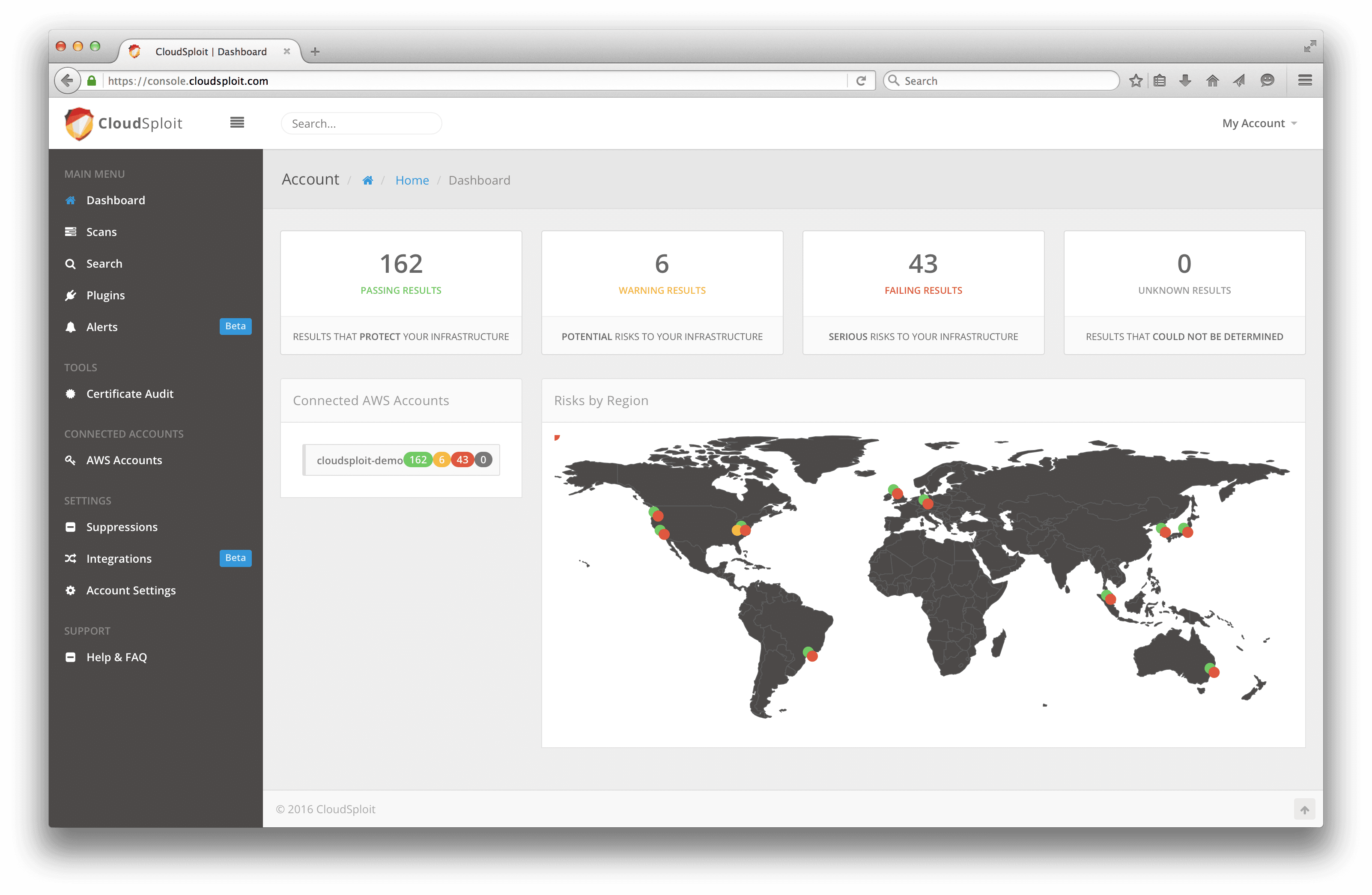 The dashboard shows an overview of regional results for quick detection of hidden risks