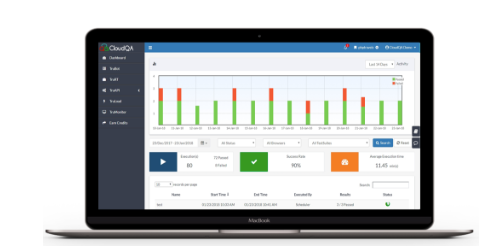 Real-time dashboards give users insight into availability and performance