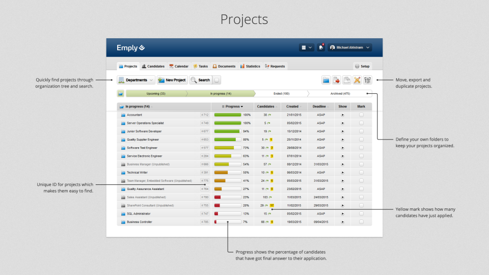 Emply Hire screenshot: Track ongoing projects